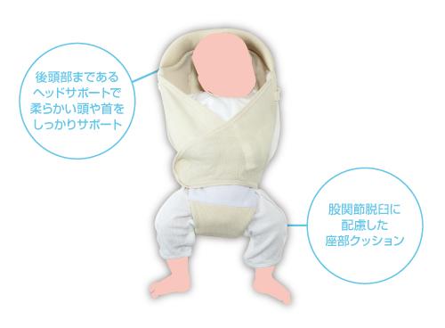 ルーポップゼロの新生児用インサート